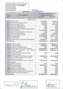sporzadzenie-bilansu-firmy